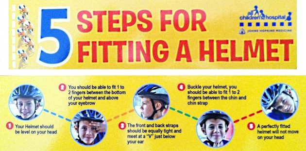 Best Fitting Guide For Kids Safety Helmet For Parents Guidance