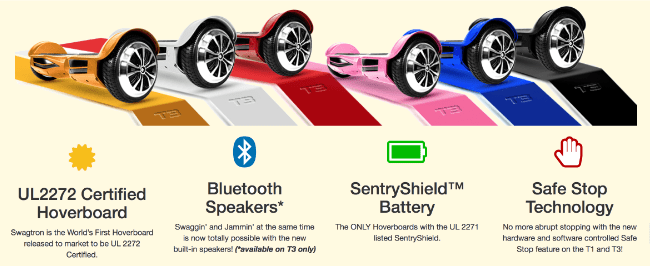 Swagtron T3 UL2272 Certified Hoverboard In All 6 Colors